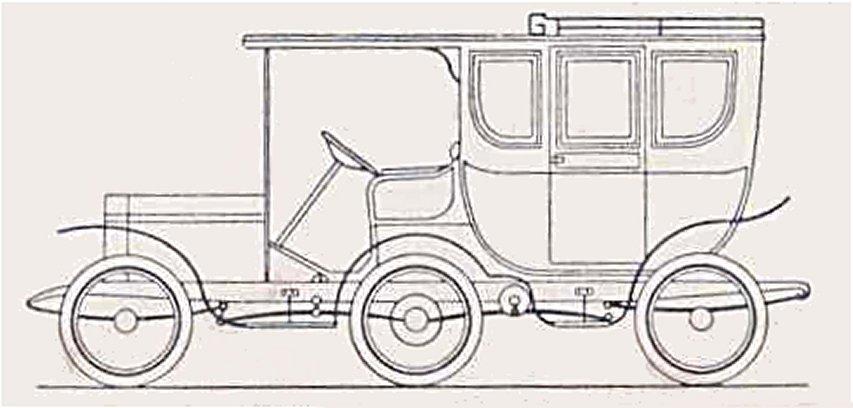 Un diagramma pubblicato nel 1910